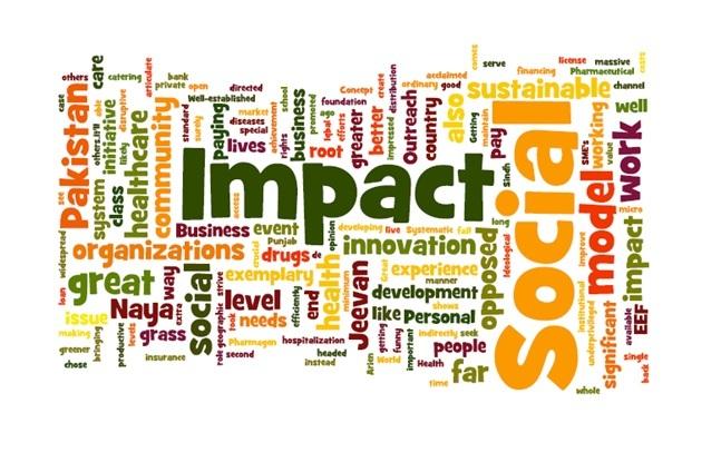 social entrepreneurship and sustainable development pdf